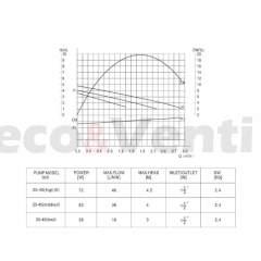 IBO OHI 25-40 180 efectivness