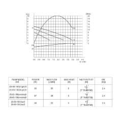 IBO OHI 25-60 180 efectivness
