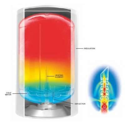 Ariston Pro1 R Electric Water Heater