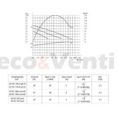 IBO OHI 25-60 130 efectivness