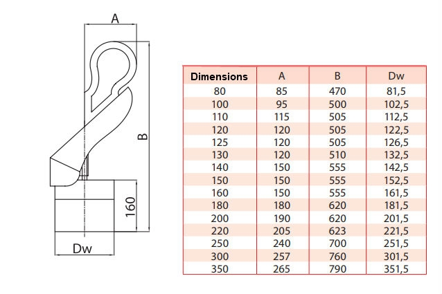 Self adjusting Chimney Cowl 0,6mm Dimensions
