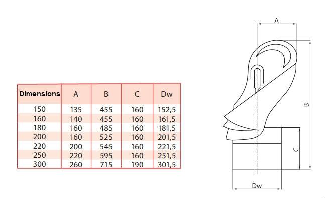 Dimensioni del Camino Cappa 0,6mm