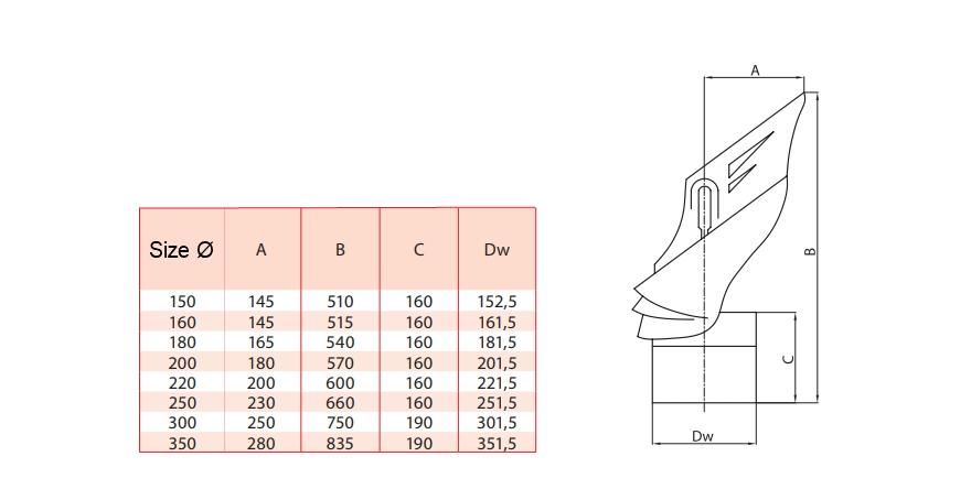 Self adjusting EB Chimney Cowl 1mm Dimensions
