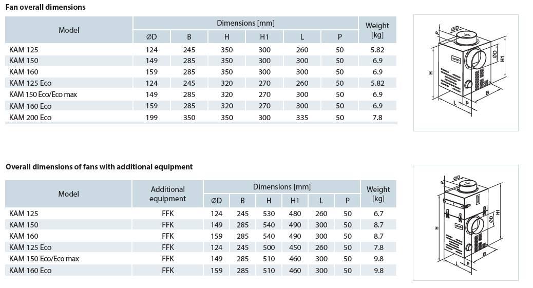 FFK filter dimensions