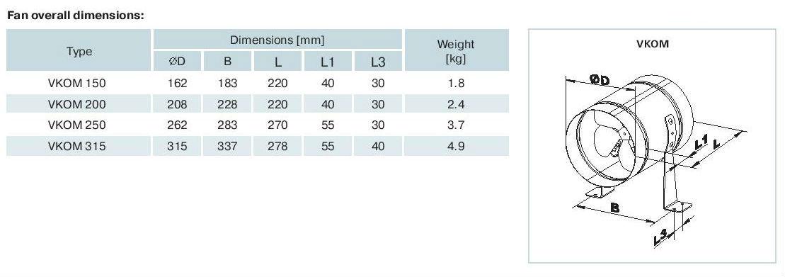 VKOM - Rohrventilator Abmessungen